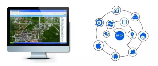 北峰BF-8000应急指挥调度系统 多重组网方式满足各种通讯需求