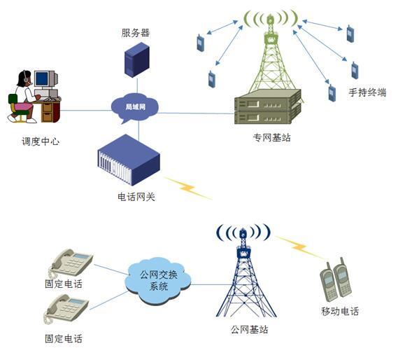 yabo19app提供吉林长春市兴业监狱yabovip03对讲系统方案