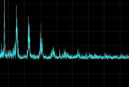 使用频谱仪测量邻道功率的方法