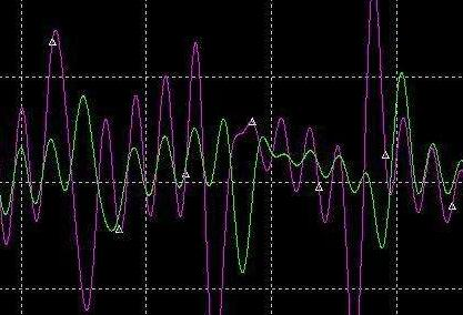 频谱图在业余电台中有什么用?