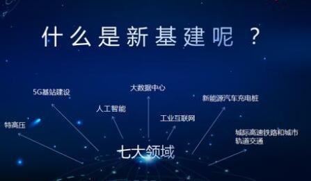 """福建加码""""新基建"""",已实现县级以上区域5G网络全覆盖"""